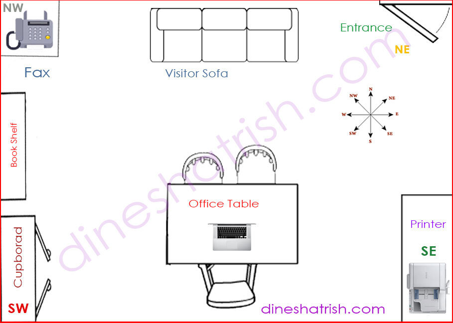 feng shui office. How To Place Your Office Table According Vastu \u0026 Feng Shui? Shui